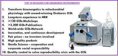 Top 10 reasons for Oroboros.jpg