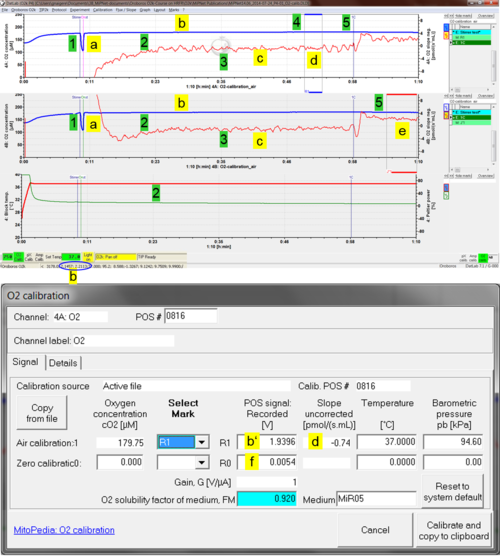 Oxygen sensor test - Bioblast